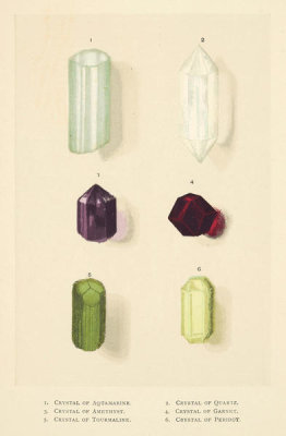 Edwin William Streeter - Crystals of Quartz, Amethyst, Aquamarine, Garnet..., 1892